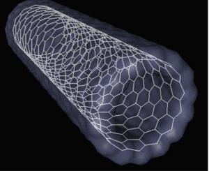 les_nanosciences_enjeux_scientifiques_et_societaux_