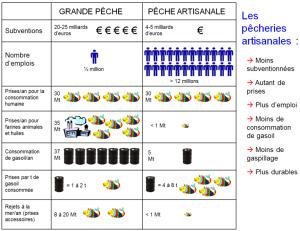 n16-Boudouresque Peche artisanale