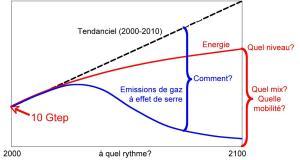 n33-Énergie et climat_J