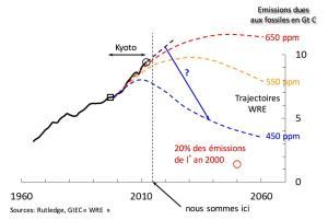 n34-Énergie et climat