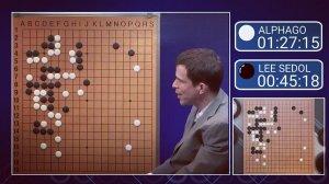 AlphaGo de Google a vaincu le champion du monde de go, Lee Sedol. Ici, l'intelligence artificielle est fondée sur un programme d'apprentissage, contrairement aux logiciels de jeu d'échecs fondés sur un algorithme alpha/bêta de parcours d'arborescence.